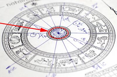 Tout sur les maisons astrologiques astrocenter for Signification des couleurs dans une maison