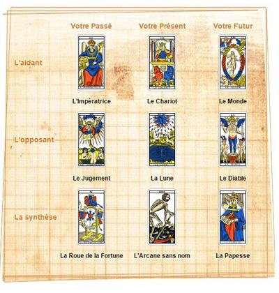a87f2bcfbea7c Lecture du tirage Carré Magique