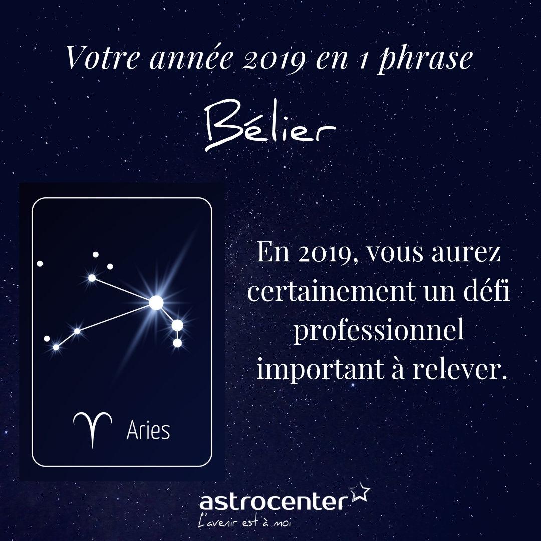 Horoscope Bélier 2019