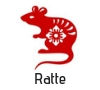 Rat horoscope 2019