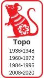 Oroscopo Cinese 2020 Topo