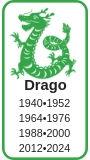Oroscopo Cinese 2019 Drago