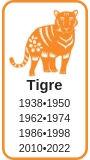 Oroscopo Cinese 2019 Tigre