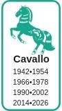 Oroscopo Cinese 2019 Cavallo