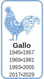 Oroscopo Cinese 2020 Gallo