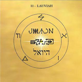 Pentacle Lauvuel (Lauviah)