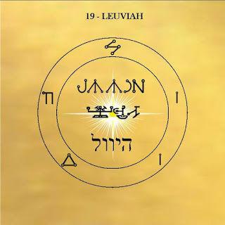 Le pentacle de Leuviah