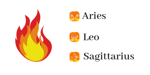 Zodiac Elements: Which Element Group Does My Zodiac Belong To?