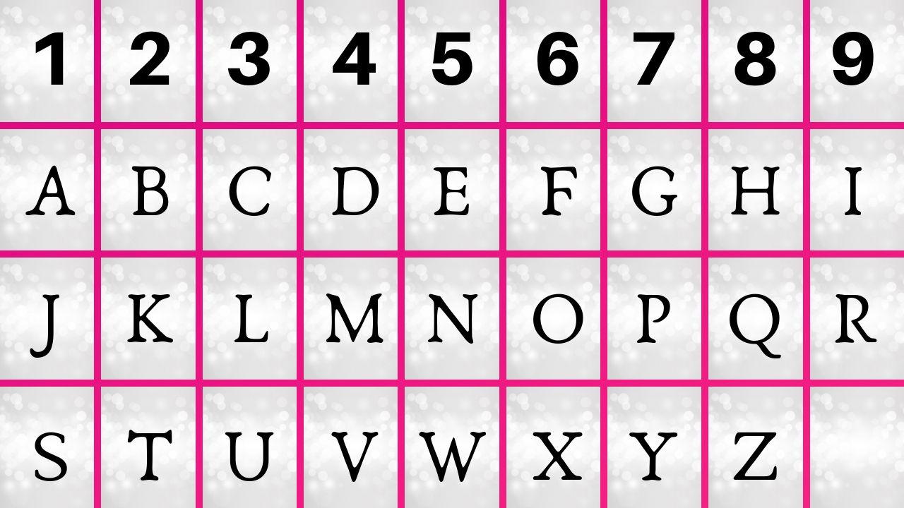 tabla de numeros con letras correspondiente
