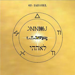 Le pentacle de Iah Hel
