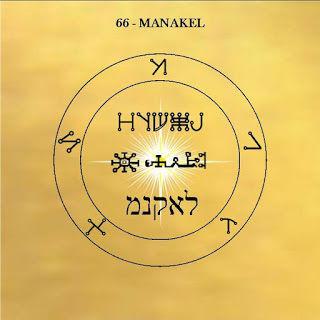 pentaculo de Manakel