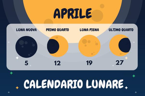 Le fasi lunari del mese di aprile 2019