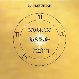 Le pentacle d'Habuhiah