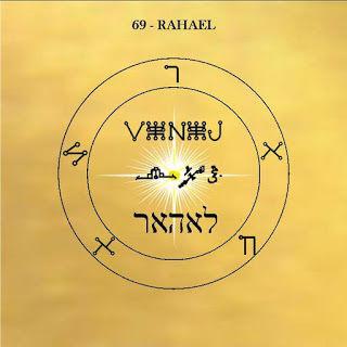 Le pentacle de Rahel