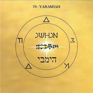 Le pentacle de Yabamiah