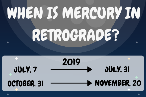 Mercury Retrograde: When Is Mercury Retrograde In 2019?