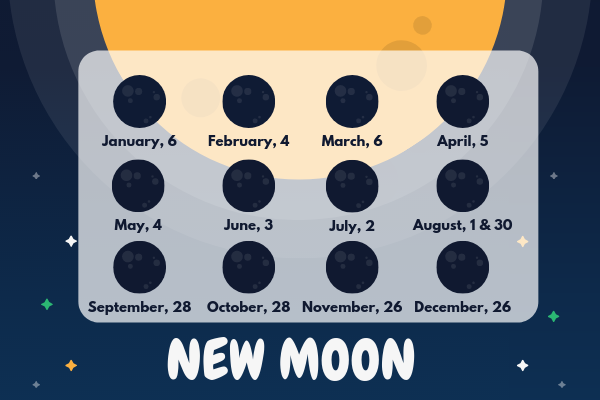 Moon Phases How Does The New Moon Affect Us