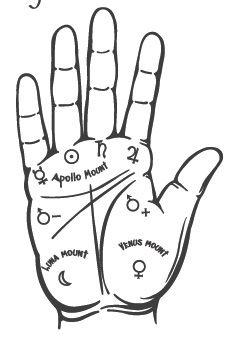 quiromancia lineas de la mano los planetas