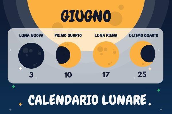 Calendario lunare del mese di giugno