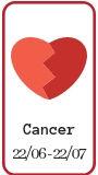 Compatibilité amoureuse Cancer