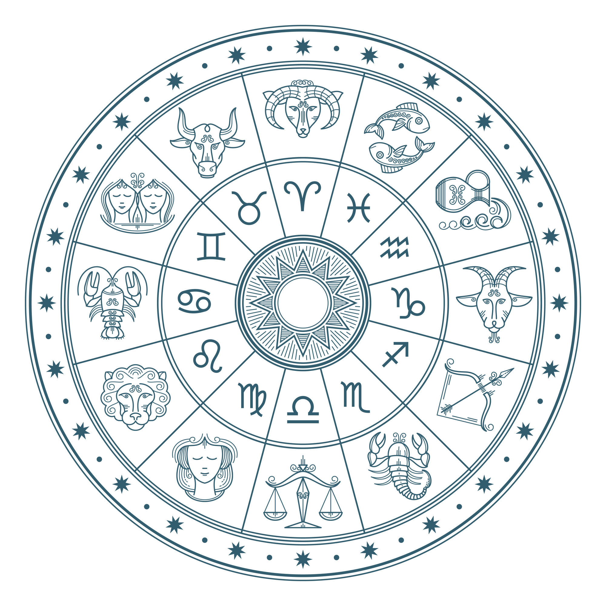 Zodiac Signs: Deep Astrological Insight Into Your Star Sign