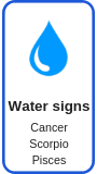 Water signs
