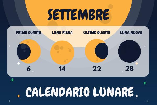 Calendario Lunare Maggio.Calendario Lunare 2019 Non Perderti Nemmeno Una Luna Piena