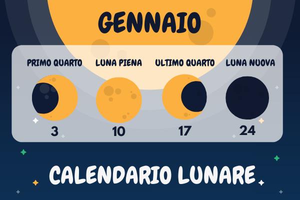 Calendario lunare gennaio