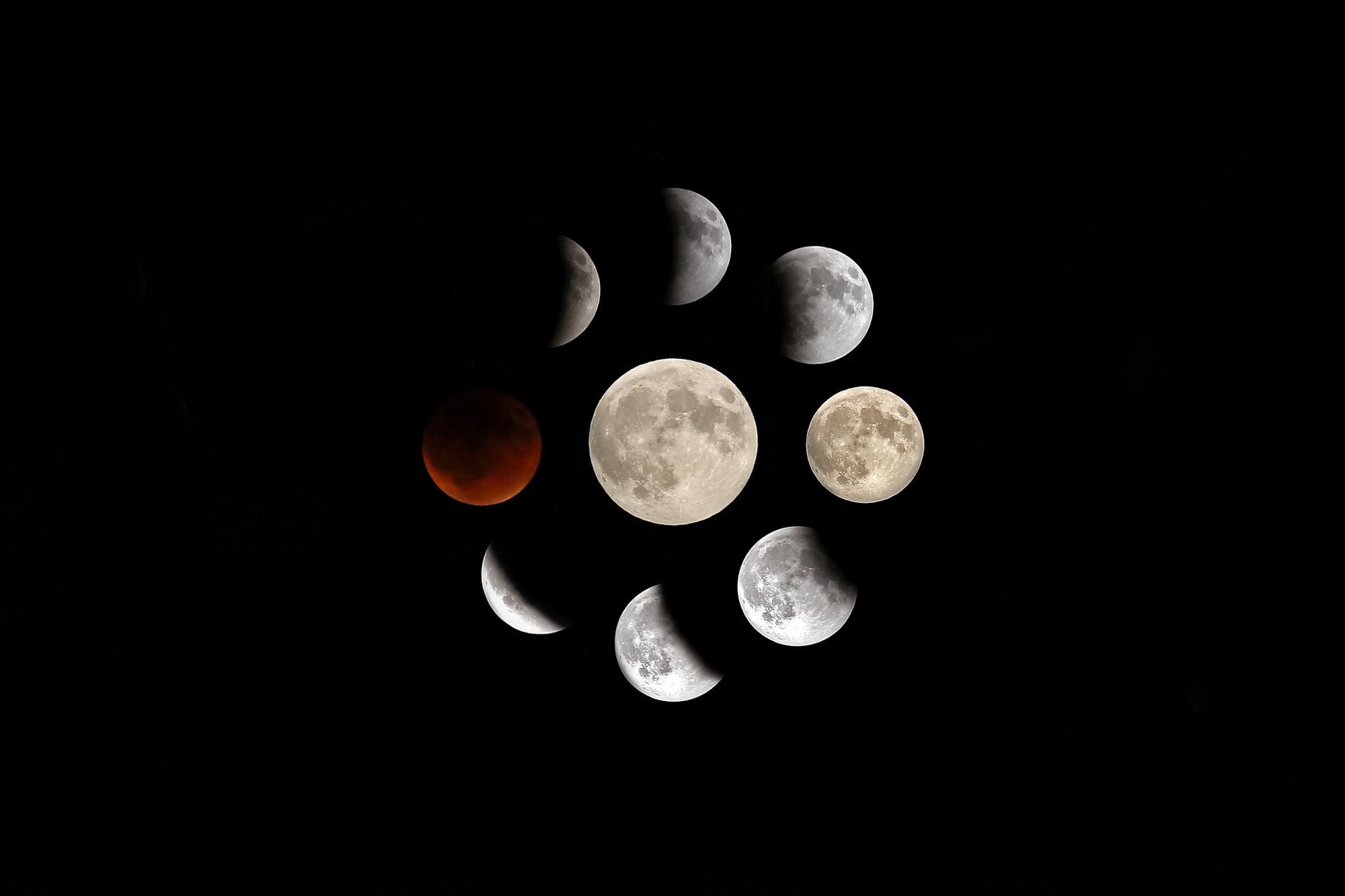 Ciclo lunare
