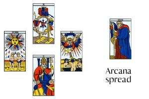 Arcana spread