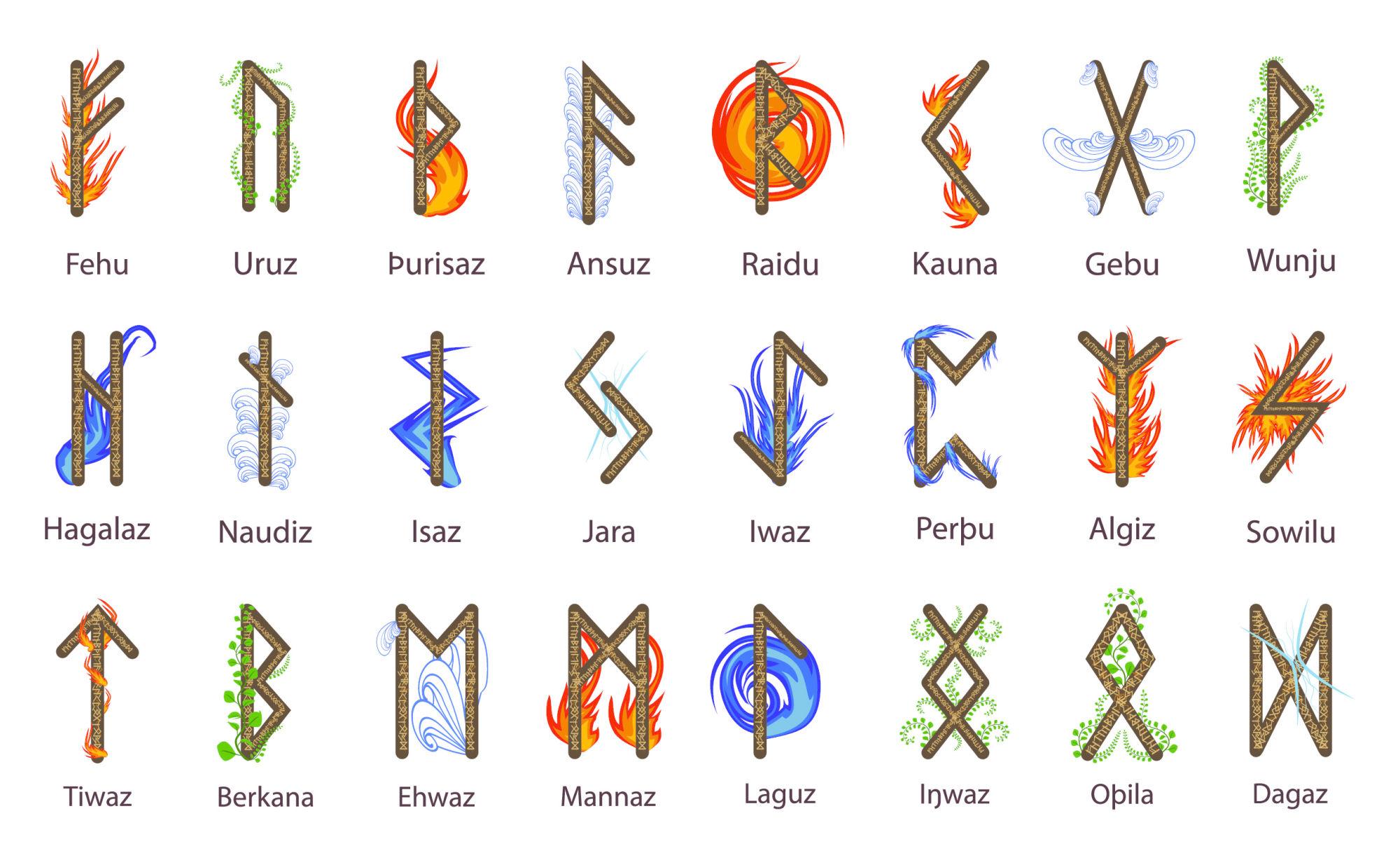 Las 24 runas.