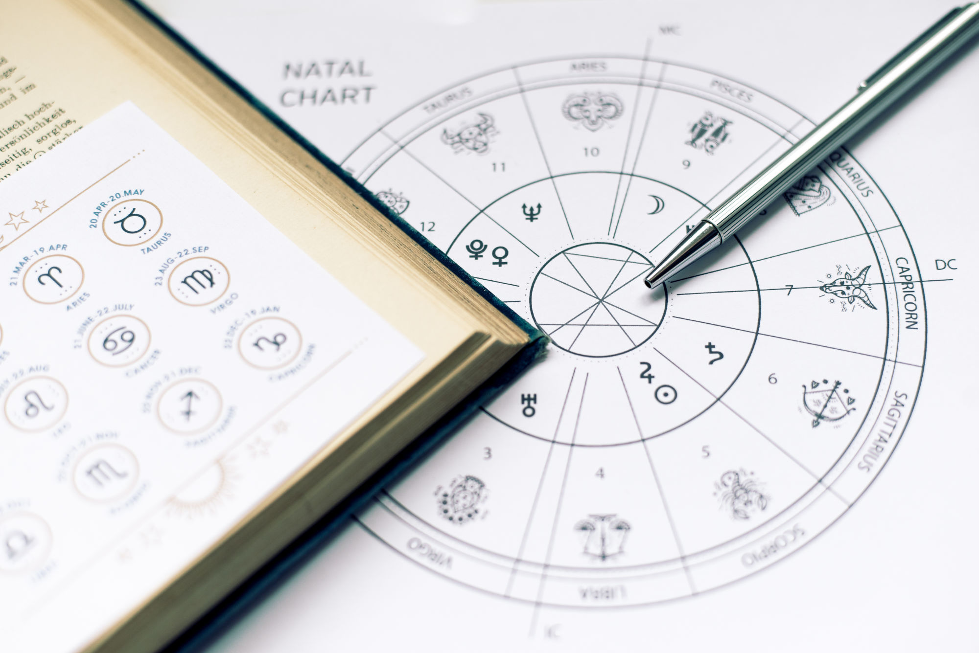 signos del zodiaco, carta astral