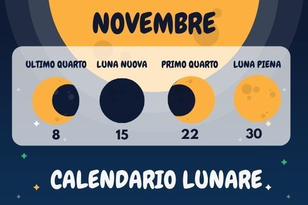Calendario Lunare Novembre 2020