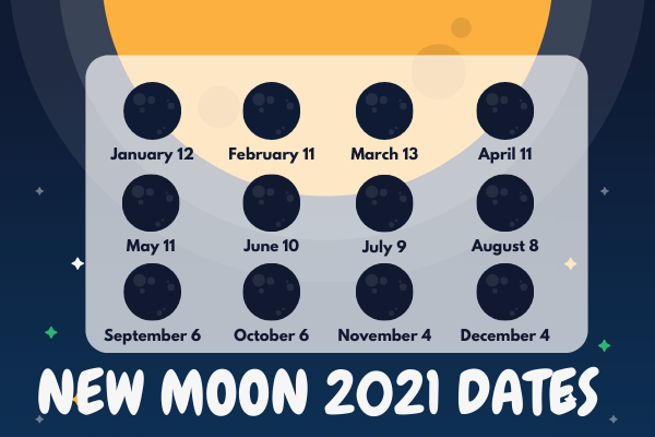 New Moon dates for 2021