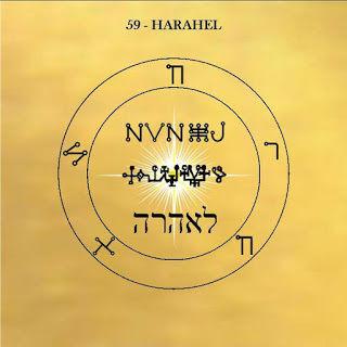 Pentacolo di Harael