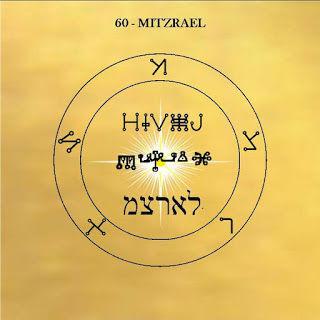 Pentacolo di Mitzrael