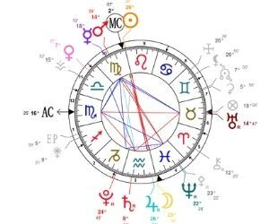Sky chart August