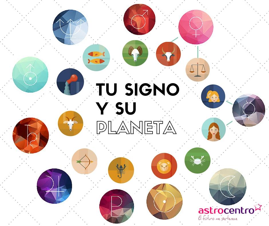 imagen de los signos y su planeta correpondiente