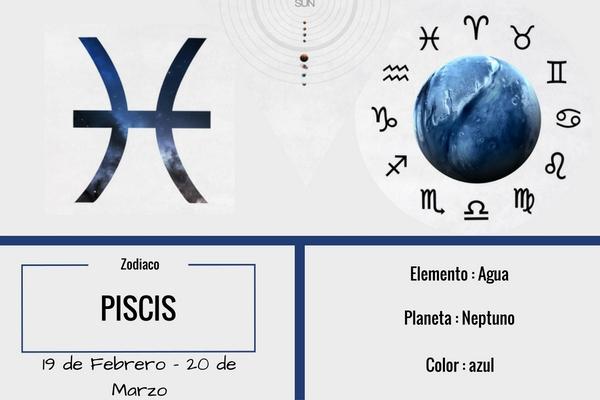 Neptuno sus fechas elementos y color