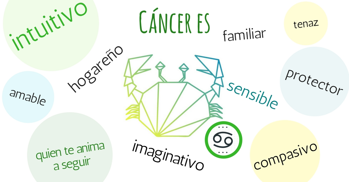 dibujo de cancer y descripcion de su personalidad