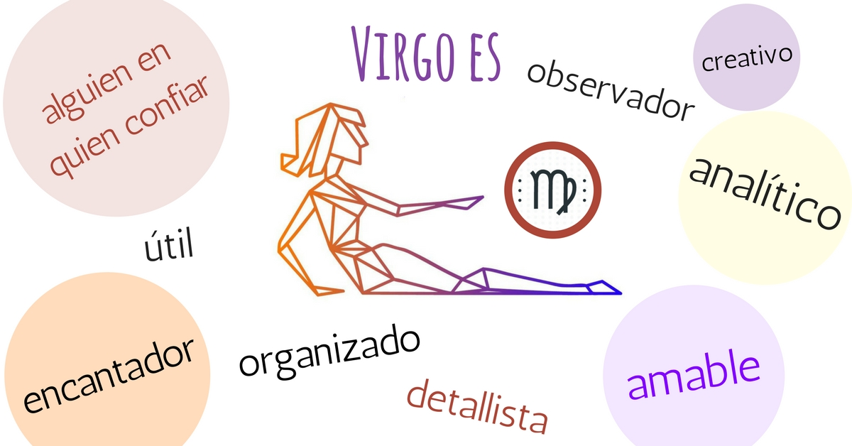 Signos astrol gicos virgo anal tico y pr ctico - Cual es mi signo del zodiaco ...