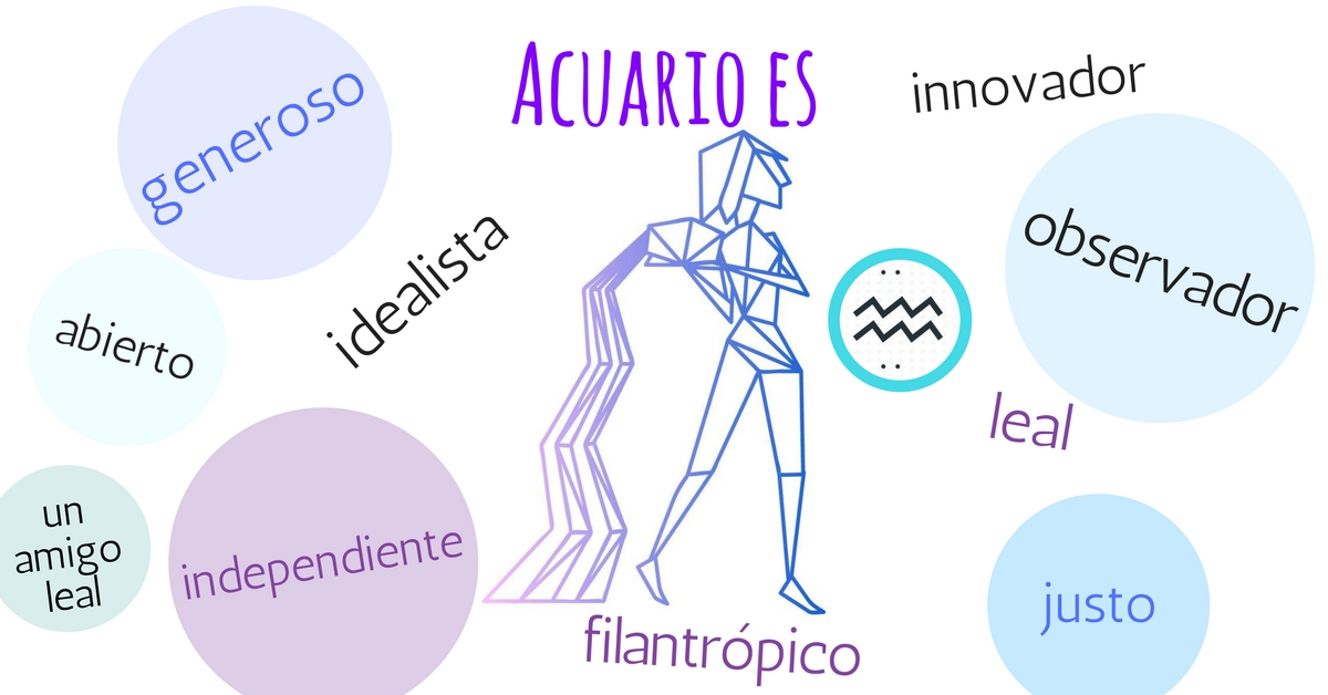 Signos astrol gicos acuario idealista y humanitario for Horoscopo para acuario