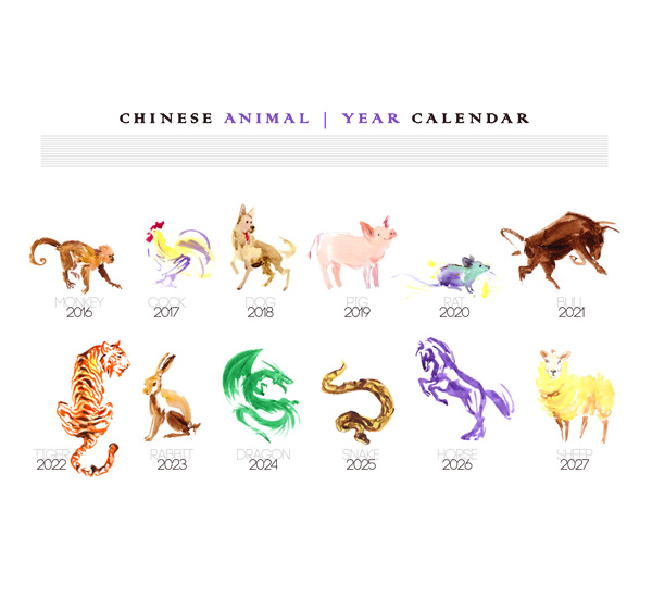 Animales Del Calendario Chino.Los 12 Signos Del Horoscopo Chino Ya Conoces El Tuyo