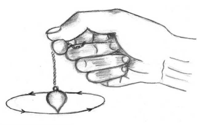 Il pendolo che inizia a descrivere dei cerchi