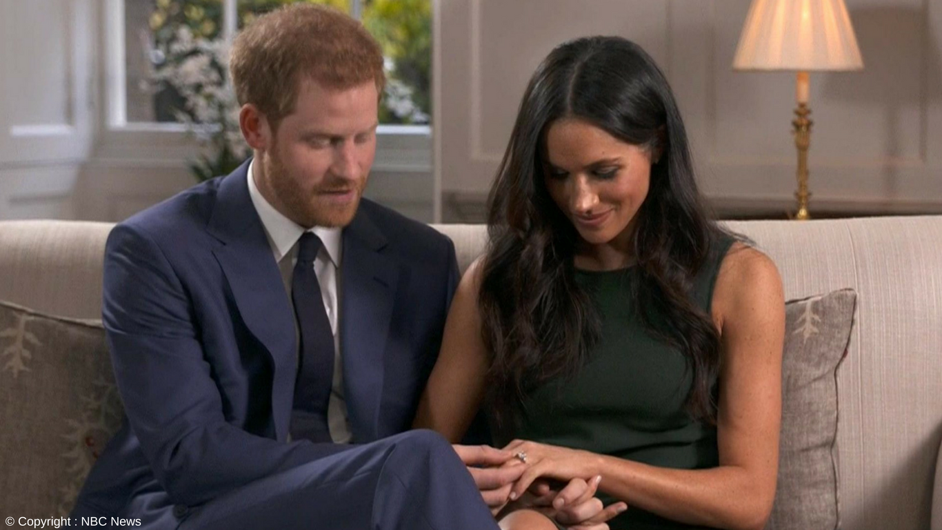 Prince Harry and Meghan's Love Compatibility Score