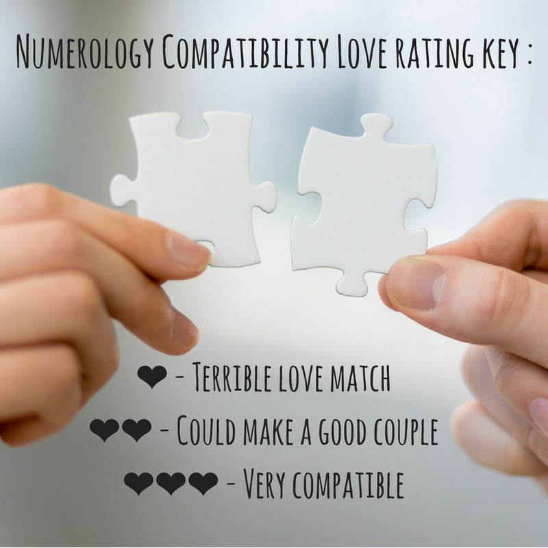 Numerology compatibility love rating