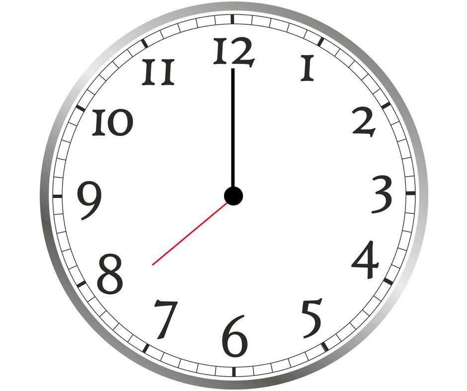 Significato dell'ora doppia 00:00