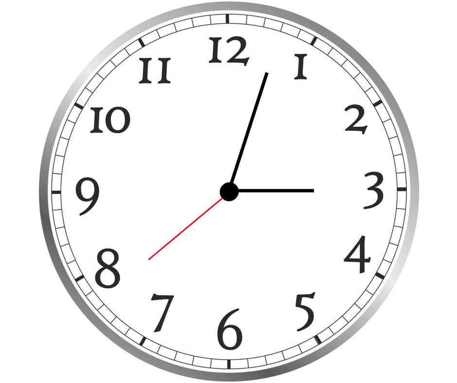 Significato dell'ora doppia 03:03