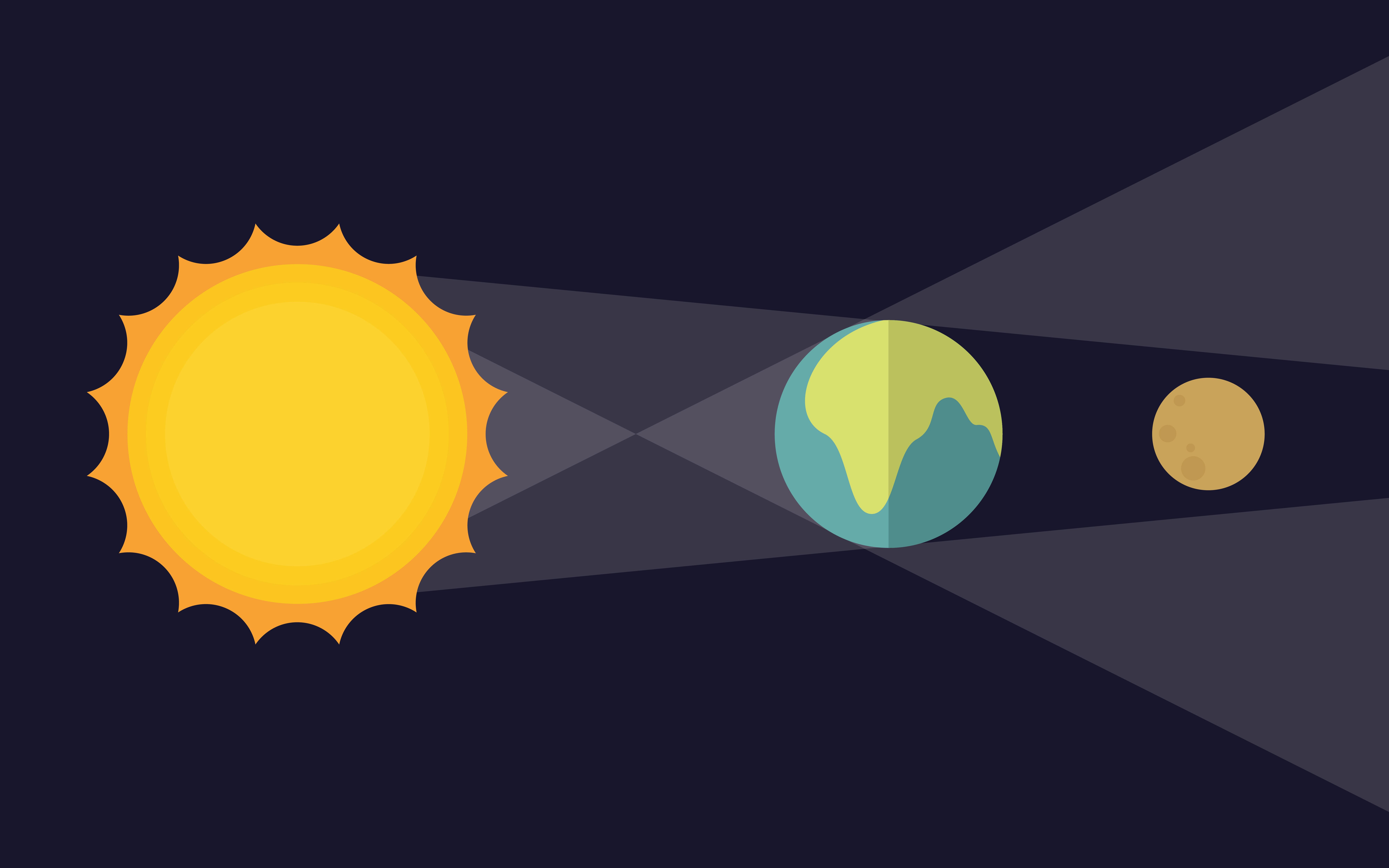 Calendario Lunare Di Bellezza.27 Luglio 2018 Pronto All Eclissi Di Luna Piu Lunga Del Secolo