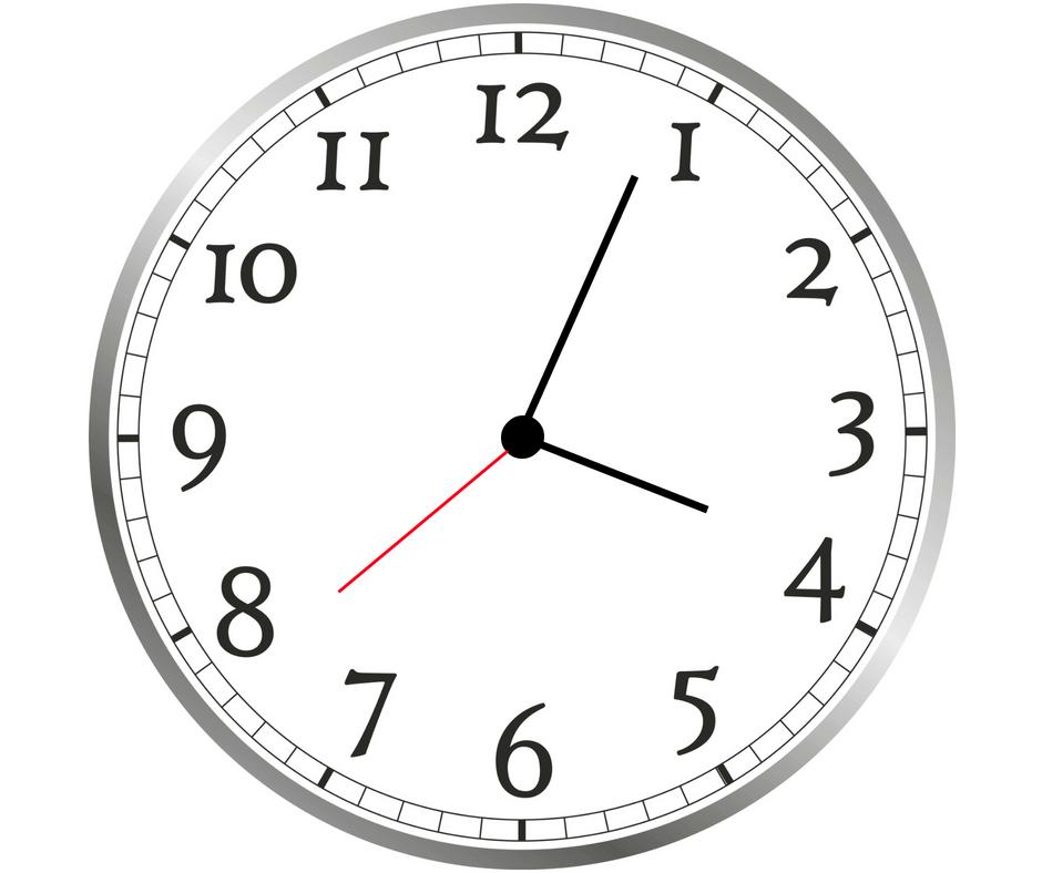 Significato dell'ora doppia 04:04